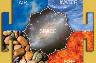 Five elements of vastu image.grahnakshatra