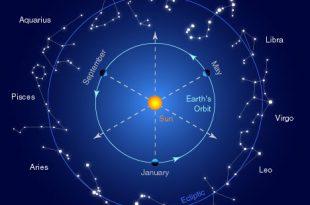 astrology image.grahnakshatra