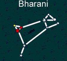 Bharani nak image.grahnakshatra