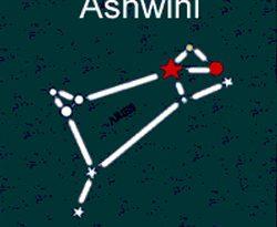 Ashwini nak image.grahnakshatra
